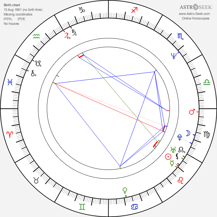 Bryan Burrough - Astrology Natal Birth Chart
