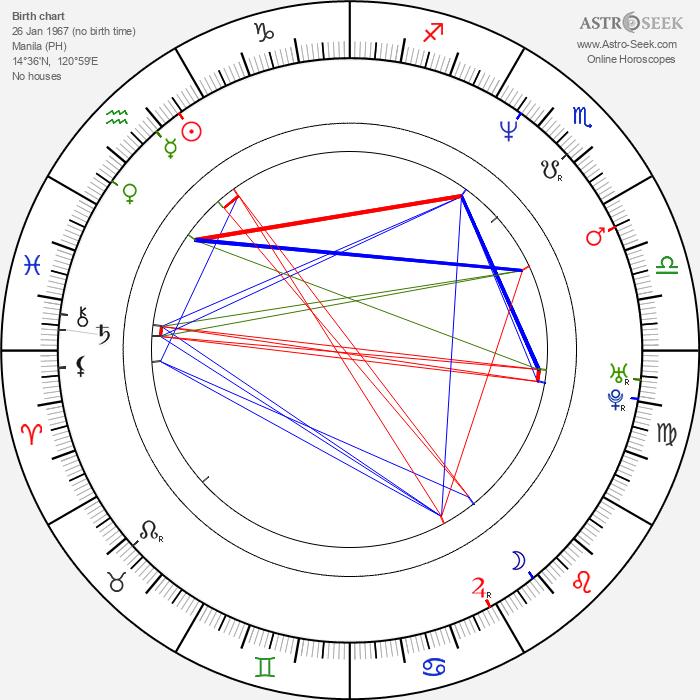 Bryan Callen - Astrology Natal Birth Chart