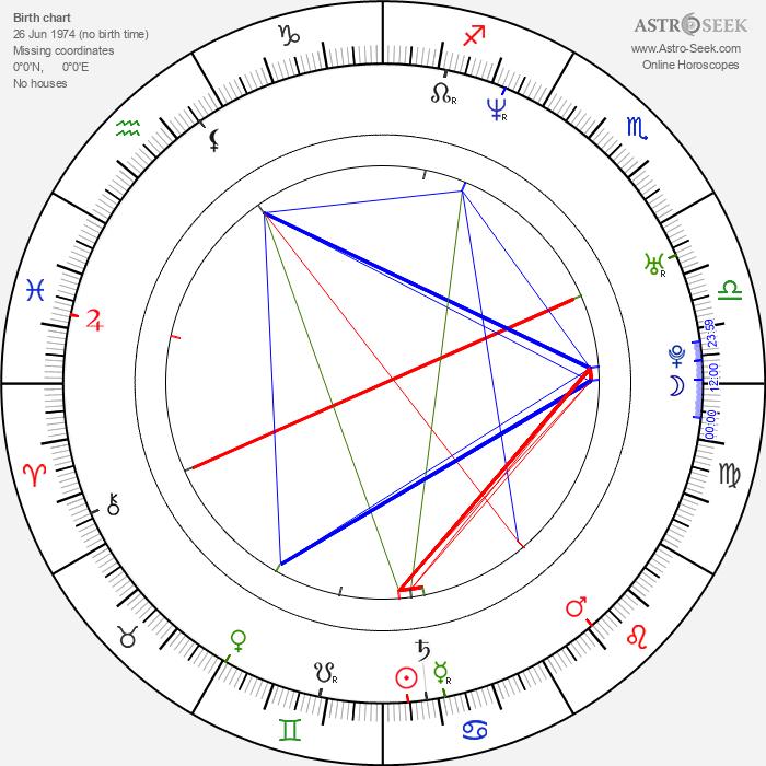 Bryan Chan - Astrology Natal Birth Chart