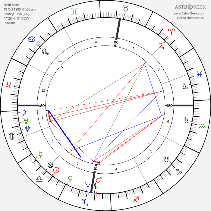 Bryan David Hickerson - Astrology Natal Birth Chart
