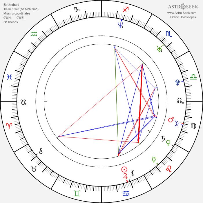 Bryan Dick - Astrology Natal Birth Chart