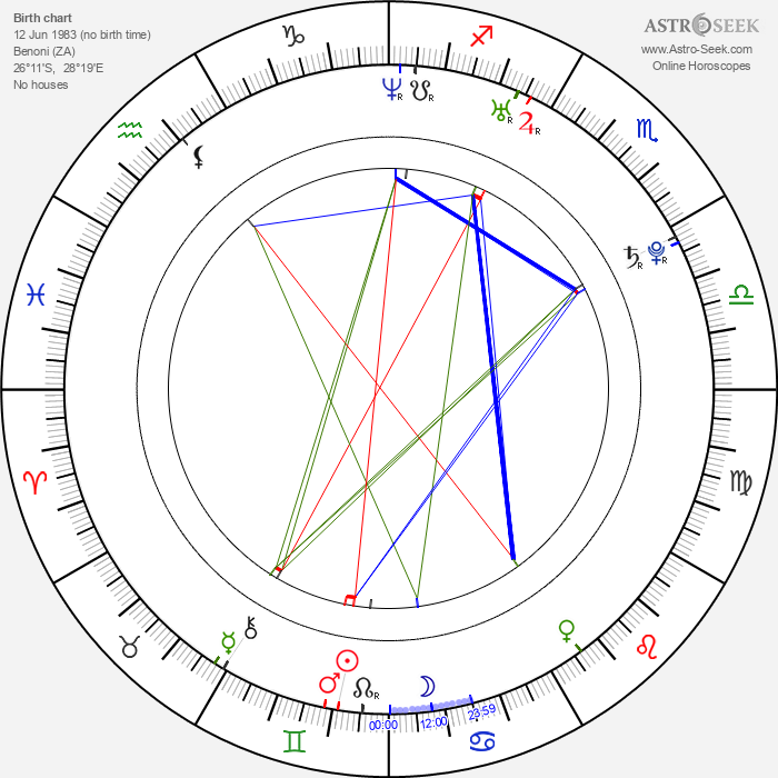 Bryan Habana - Astrology Natal Birth Chart