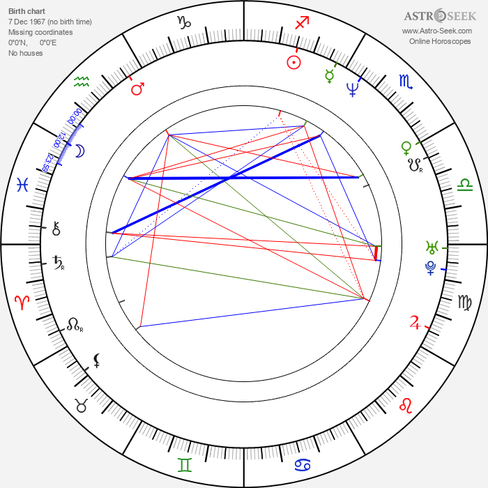 Bryan Johnson - Astrology Natal Birth Chart