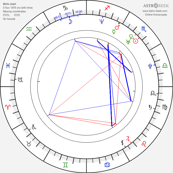 Bryan Lane - Astrology Natal Birth Chart