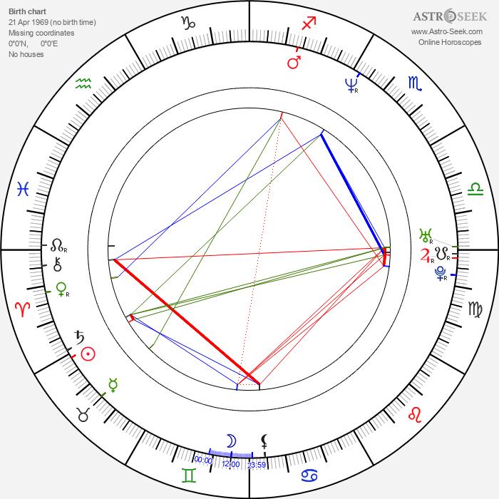 Bryan Norton - Astrology Natal Birth Chart