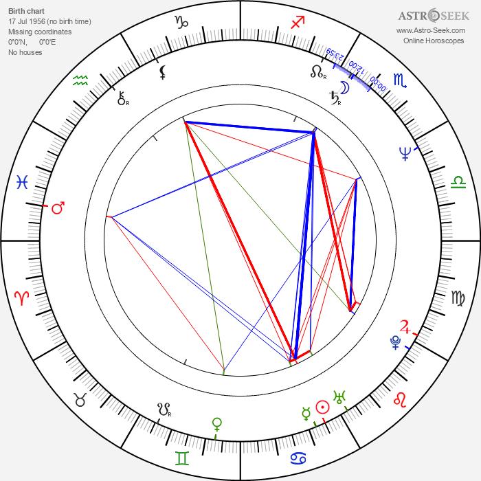 Bryan Trottier - Astrology Natal Birth Chart
