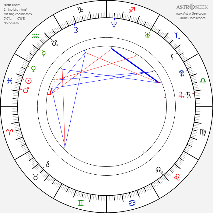 Bryce Dallas Howard - Astrology Natal Birth Chart