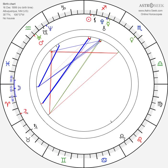 Bryce Robinson - Astrology Natal Birth Chart