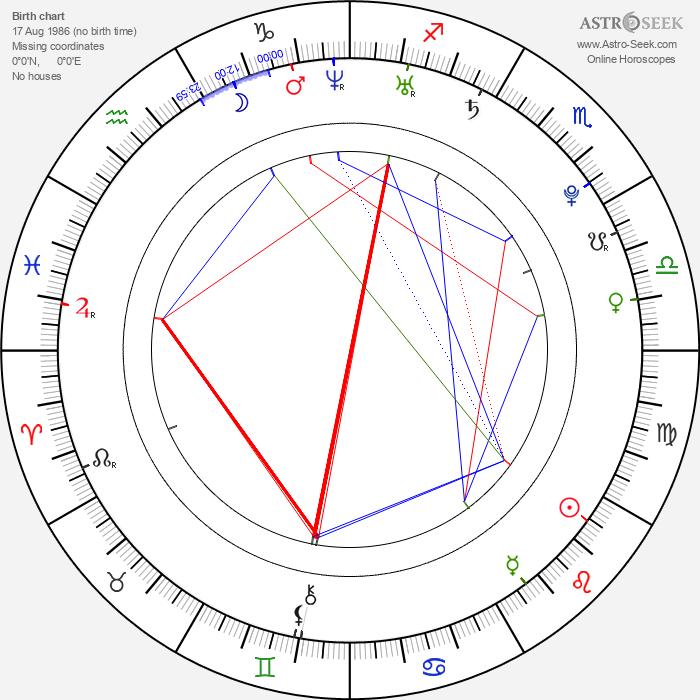 Bryton James - Astrology Natal Birth Chart