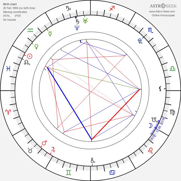 Bubba Lewis - Astrology Natal Birth Chart