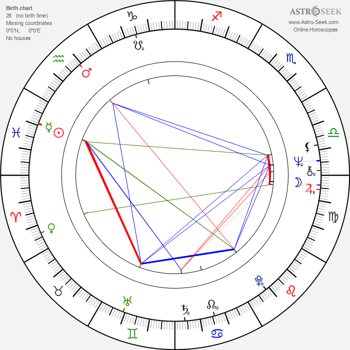 Bubba Smith - Astrology Natal Birth Chart