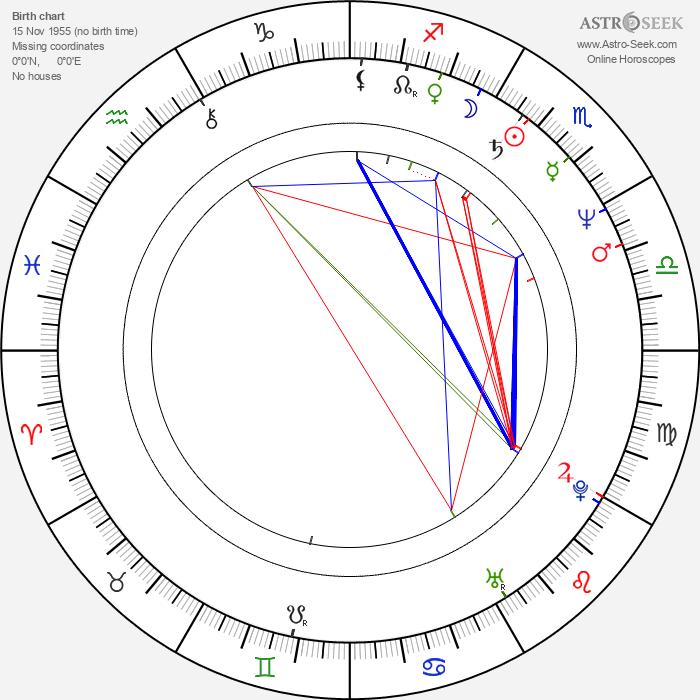 Buck Adams - Astrology Natal Birth Chart