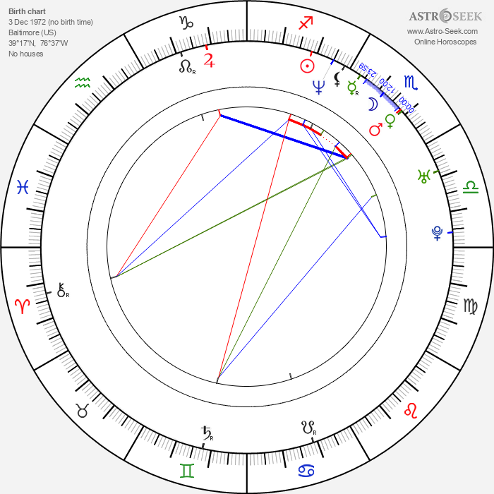 Bucky Lasek - Astrology Natal Birth Chart