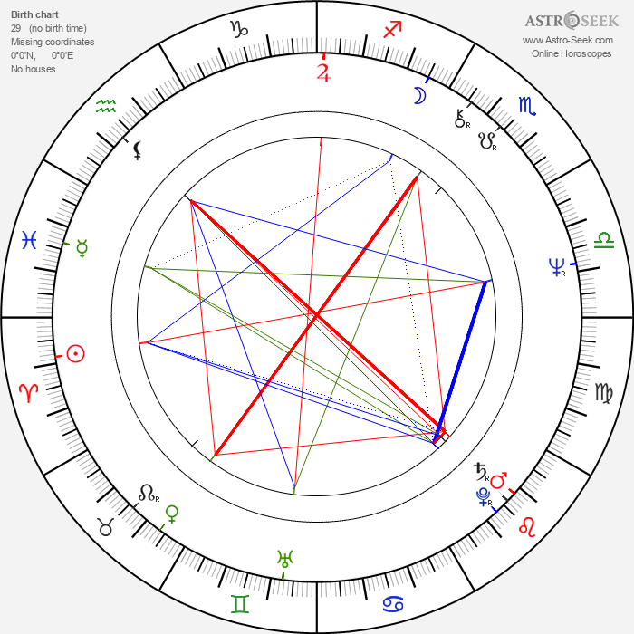 Bud Cort - Astrology Natal Birth Chart
