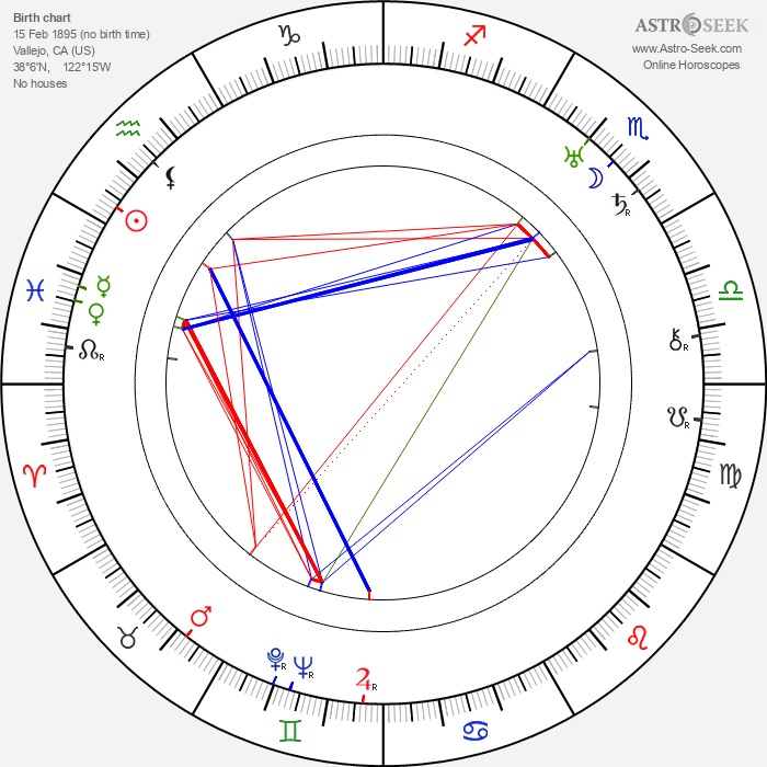 Bud Jamison - Astrology Natal Birth Chart