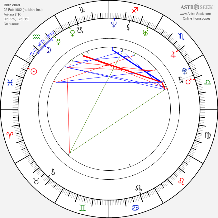 Buğra Gülsoy - Astrology Natal Birth Chart