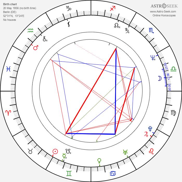 Burkhard Heyl - Astrology Natal Birth Chart