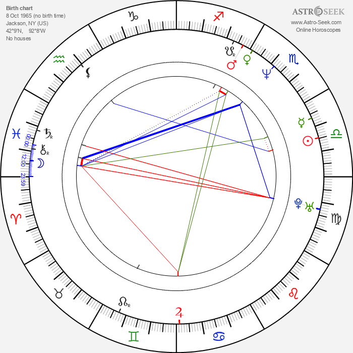 Burr Steers - Astrology Natal Birth Chart