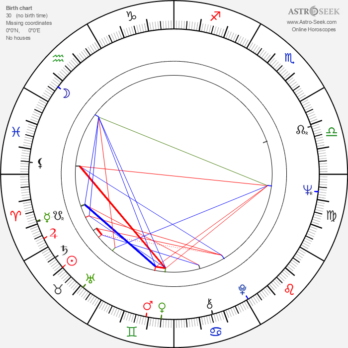 Burt Young - Astrology Natal Birth Chart