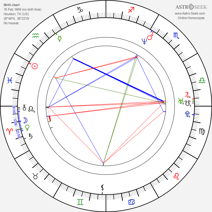 Burton C. Bell - Astrology Natal Birth Chart