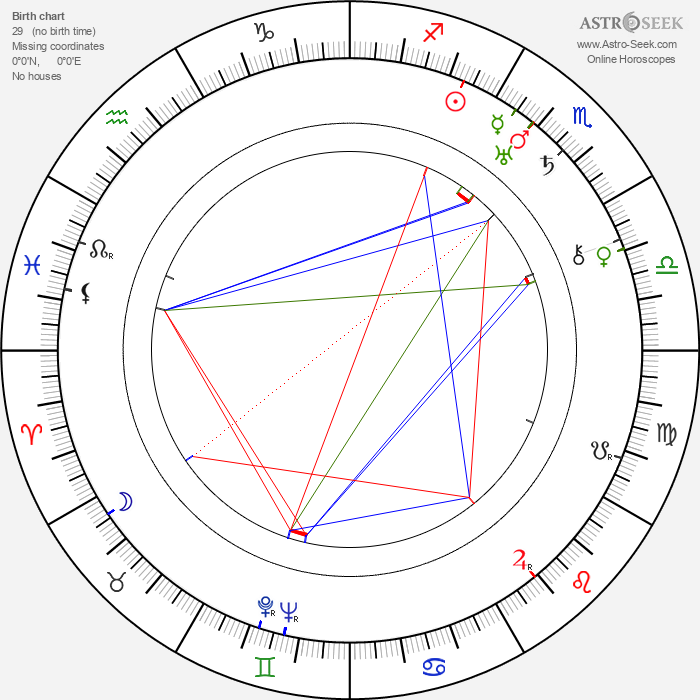 Busby Berkeley - Astrology Natal Birth Chart