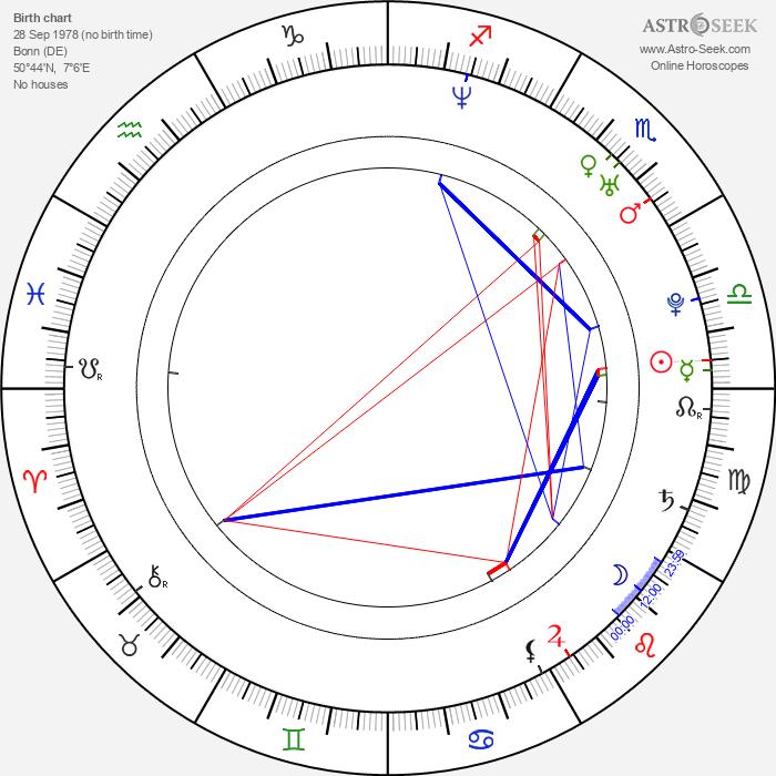 Bushido - Astrology Natal Birth Chart