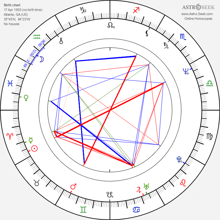 Byron Cherry - Astrology Natal Birth Chart