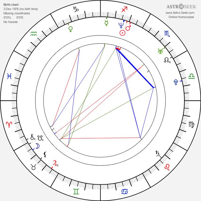 Byron Kelleher - Astrology Natal Birth Chart