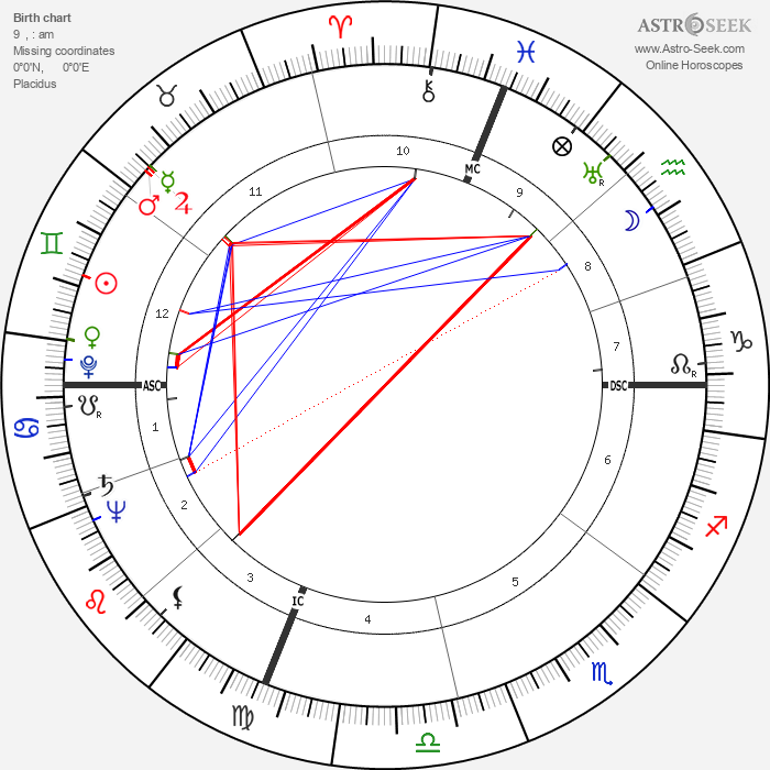 Byron White - Astrology Natal Birth Chart