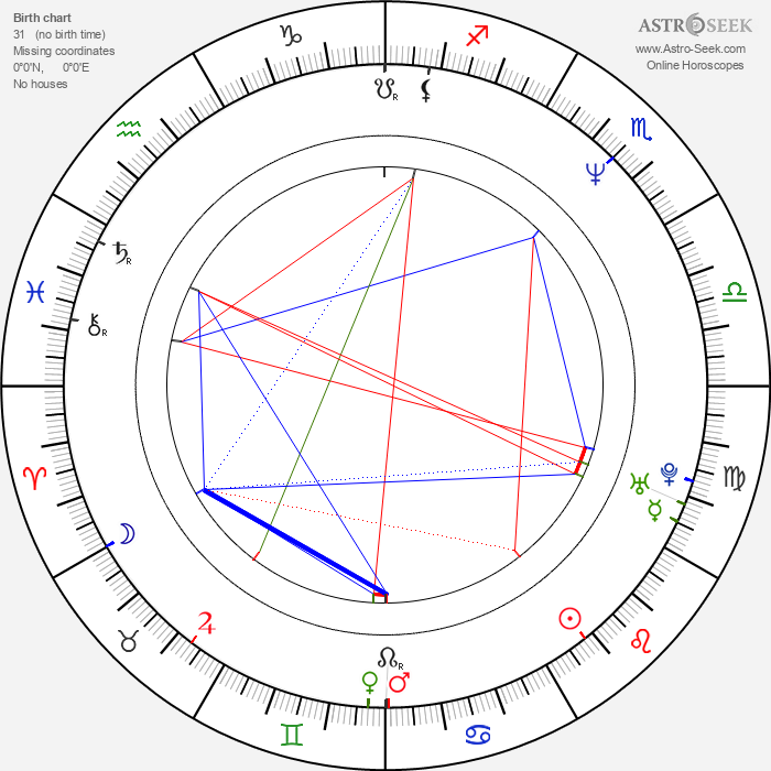 C. C. Catch - Astrology Natal Birth Chart
