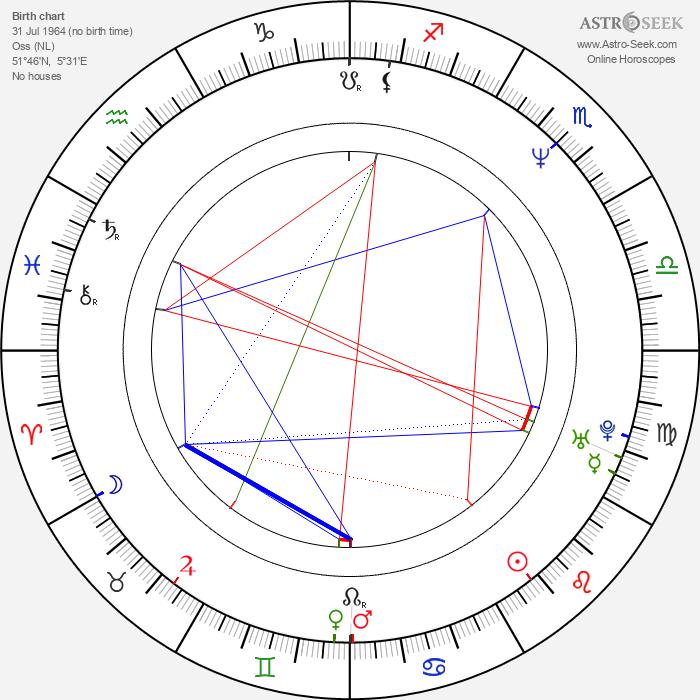 C. C. Catch - Astrology Natal Birth Chart