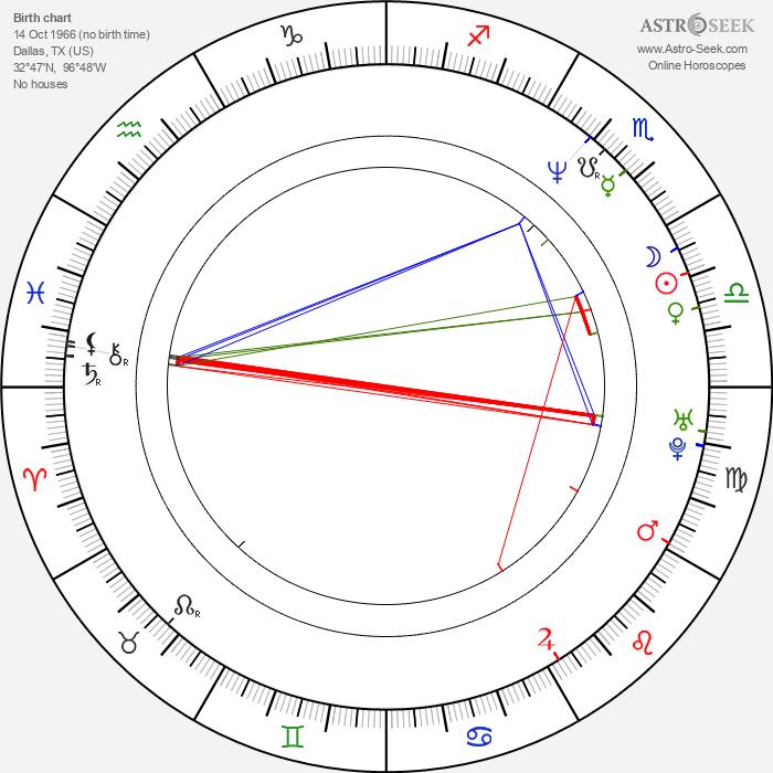 C. M. Talkington - Astrology Natal Birth Chart