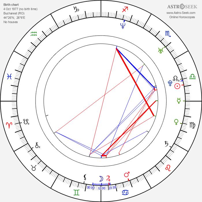 Cabral Ibacka - Astrology Natal Birth Chart