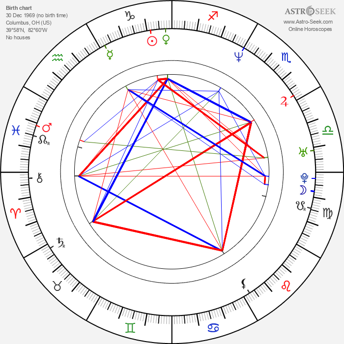 Cade Courtley - Astrology Natal Birth Chart