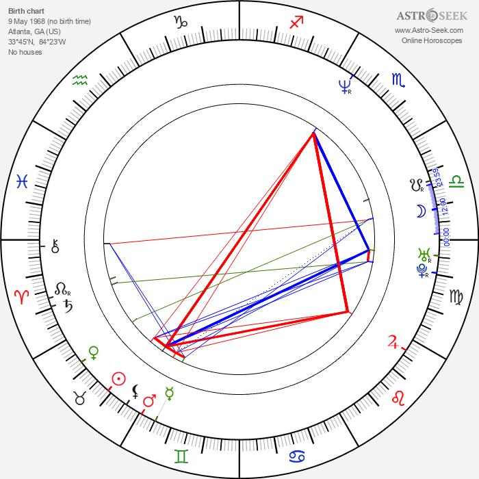 Caia Coley - Astrology Natal Birth Chart