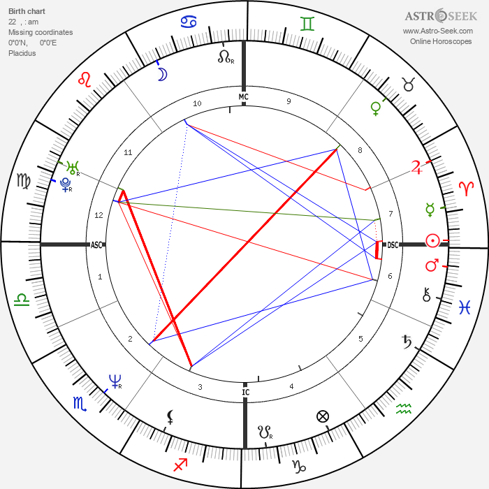 Caitlin Davies - Astrology Natal Birth Chart