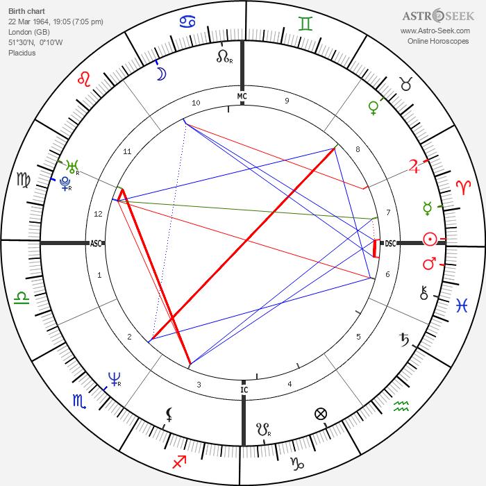 Caitlin Davies - Astrology Natal Birth Chart