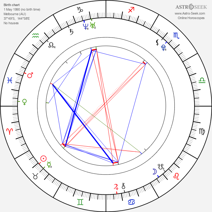 Caitlin Stasey - Astrology Natal Birth Chart