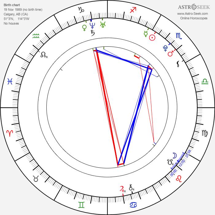 Caitlynne Medrek - Astrology Natal Birth Chart