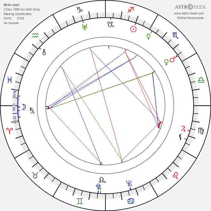 Cal Dalton - Astrology Natal Birth Chart