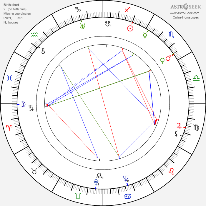 Cal Dalton - Astrology Natal Birth Chart