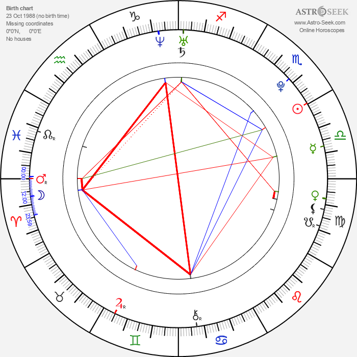 Caleigh Peters - Astrology Natal Birth Chart