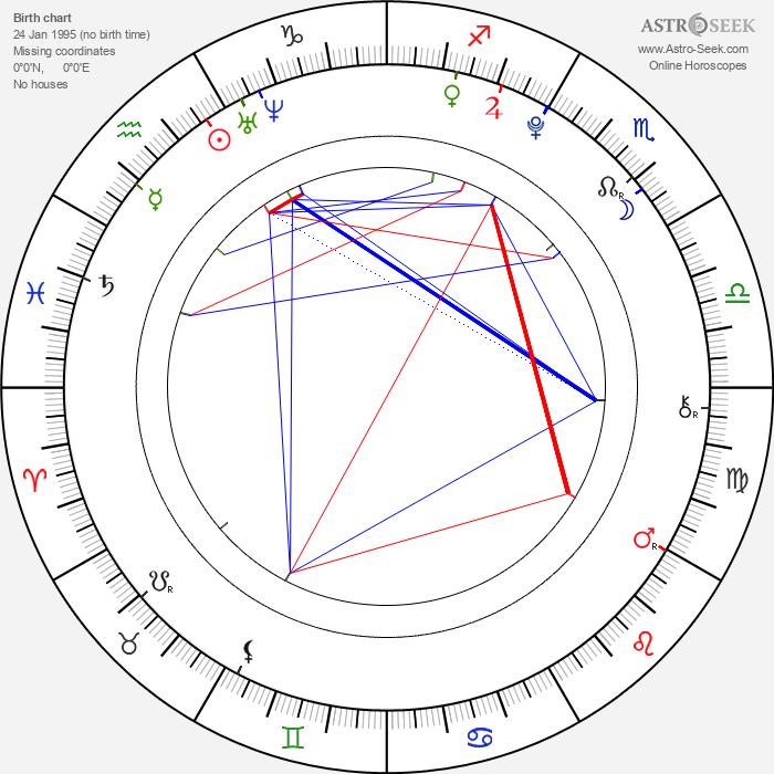 Callan McAuliffe - Astrology Natal Birth Chart