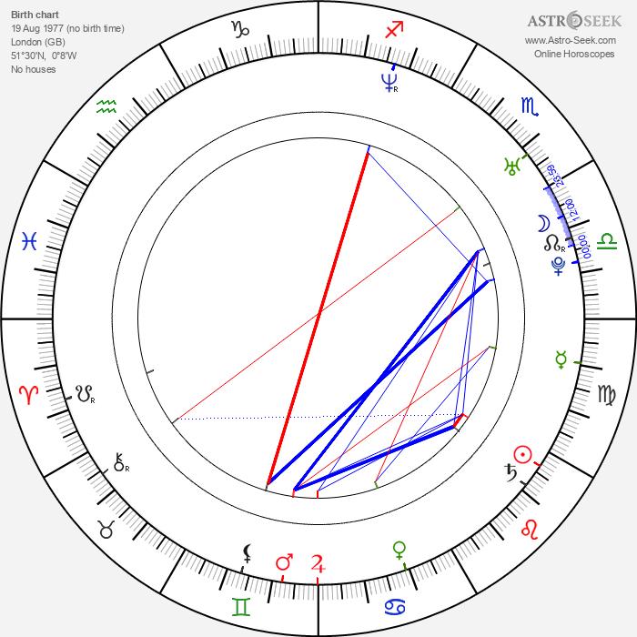 Callum Blue - Astrology Natal Birth Chart