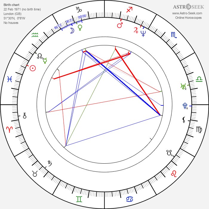 Callum Greene - Astrology Natal Birth Chart