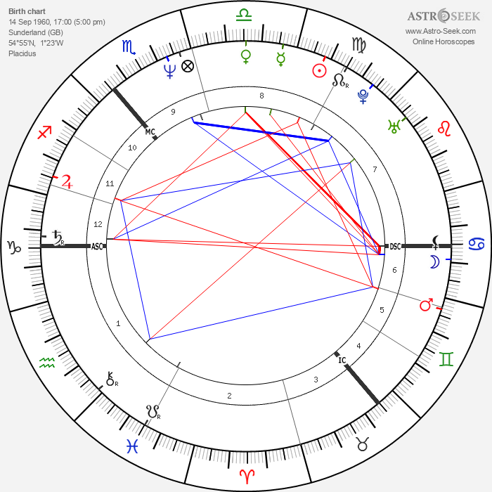 Callum Keith Rennie - Astrology Natal Birth Chart