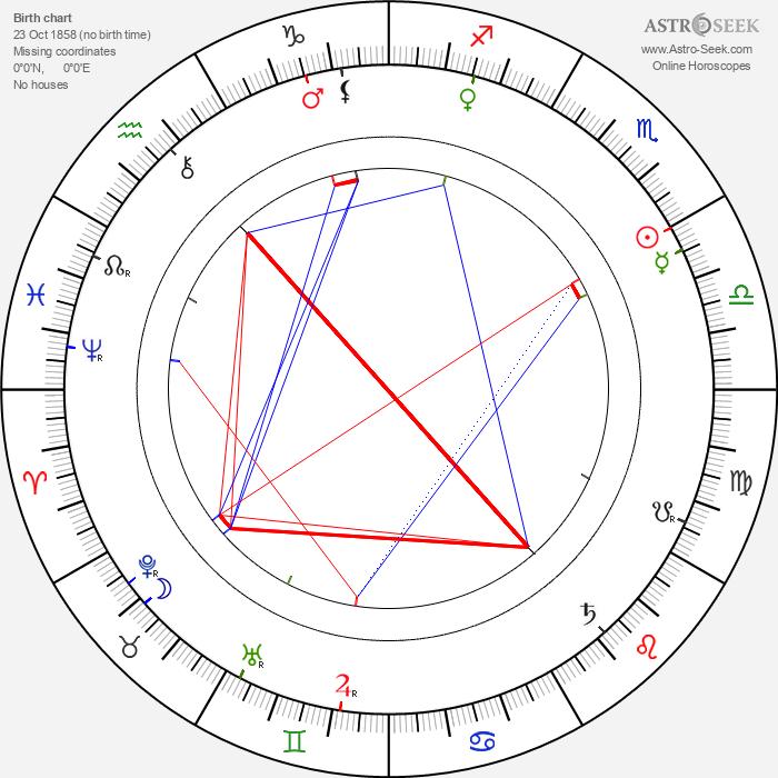 Calvert Carter - Astrology Natal Birth Chart
