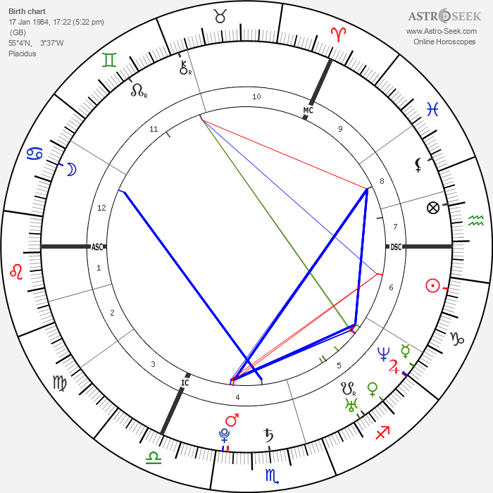 Calvin Harris - Astrology Natal Birth Chart