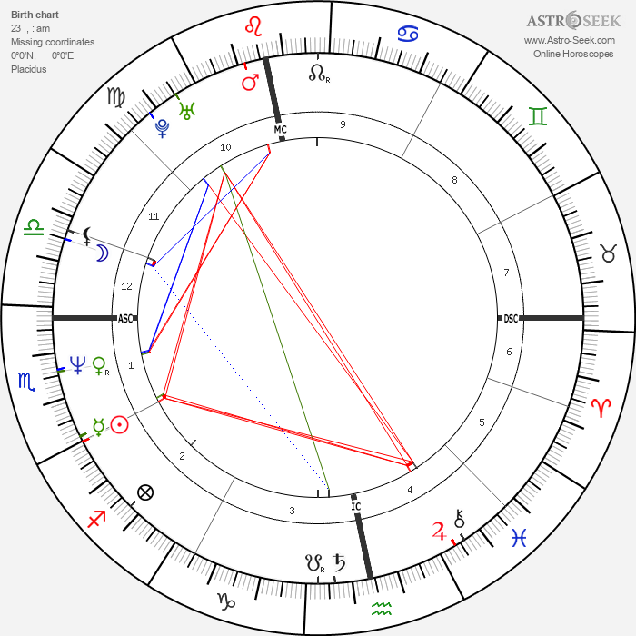 Calvin Hayes - Astrology Natal Birth Chart