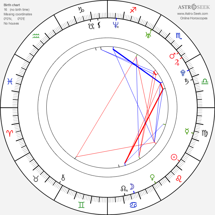 Cam Gigandet - Astrology Natal Birth Chart